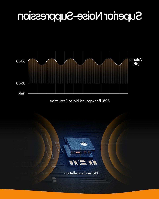 Anker Roav Car Bluetooth FM Transmitter Audio